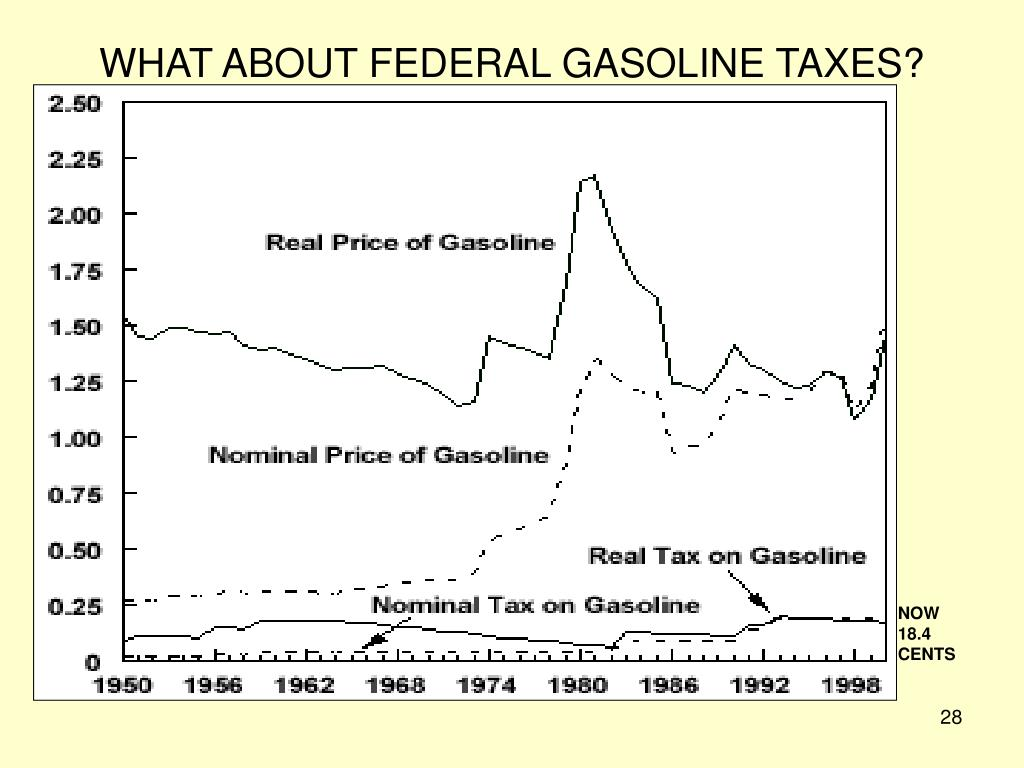 WHAT ABOUT FEDERAL GASOLINE TAXES?