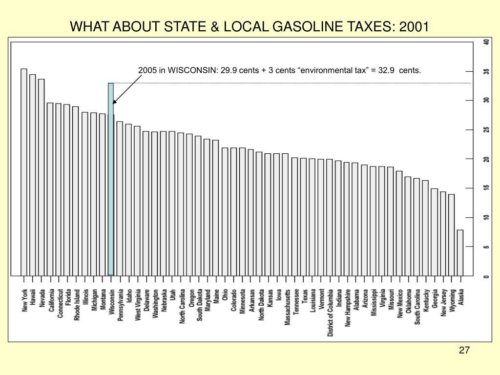 WHAT ABOUT STATE & LOCAL GASOLINE TAXES: 2001