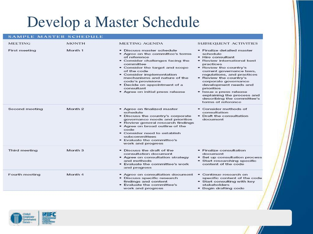 Develop a Master Schedule