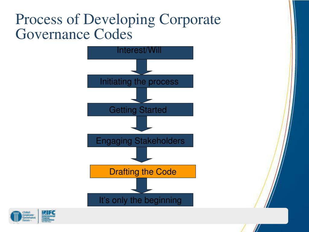 Process of Developing Corporate Governance Codes