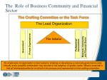 the role of business community and financial sector