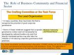 the role of business community and financial sector15