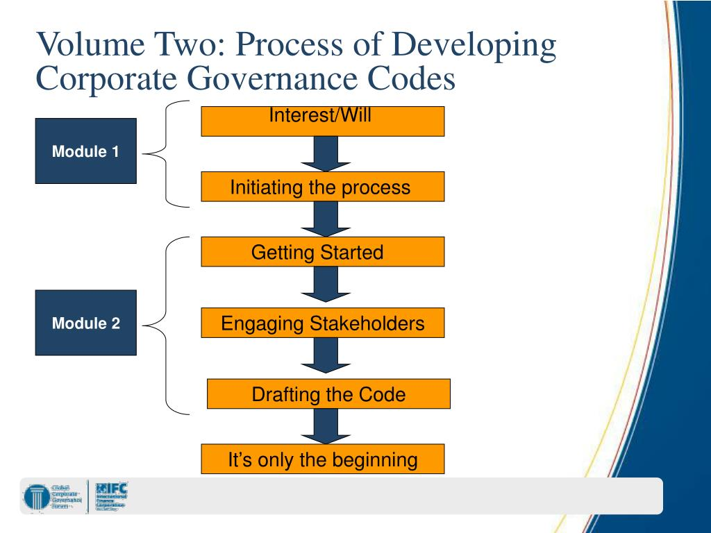 Volume Two: Process of Developing Corporate Governance Codes