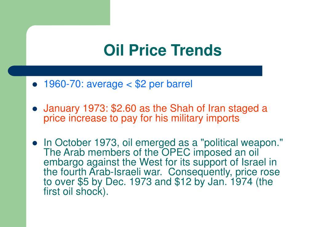 Oil Price Trends
