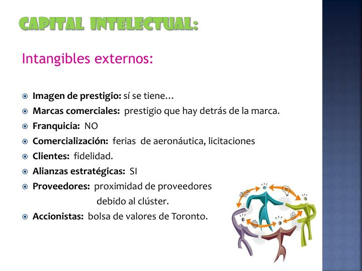 Capital  intelectual: