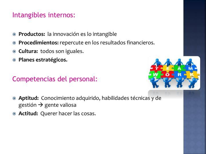 Intangibles internos: