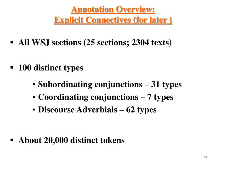 Annotation Overview:
