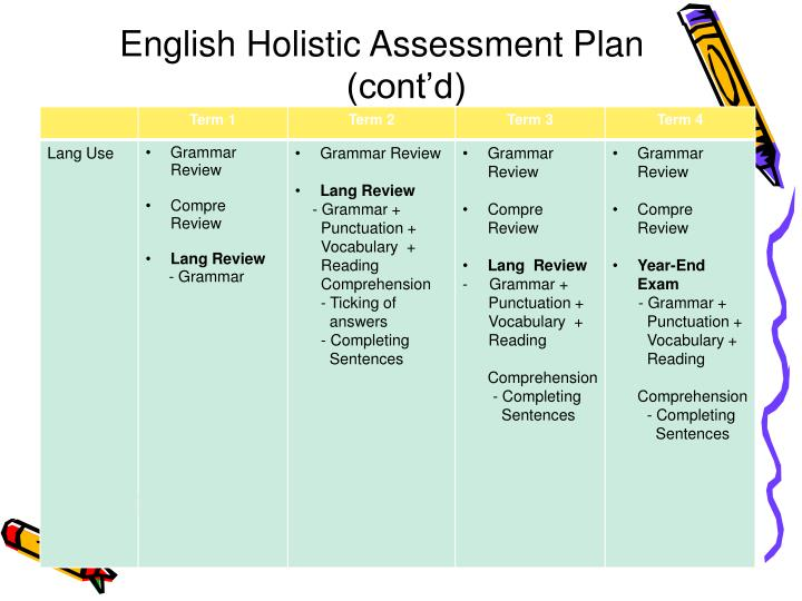 English Holistic Assessment Plan