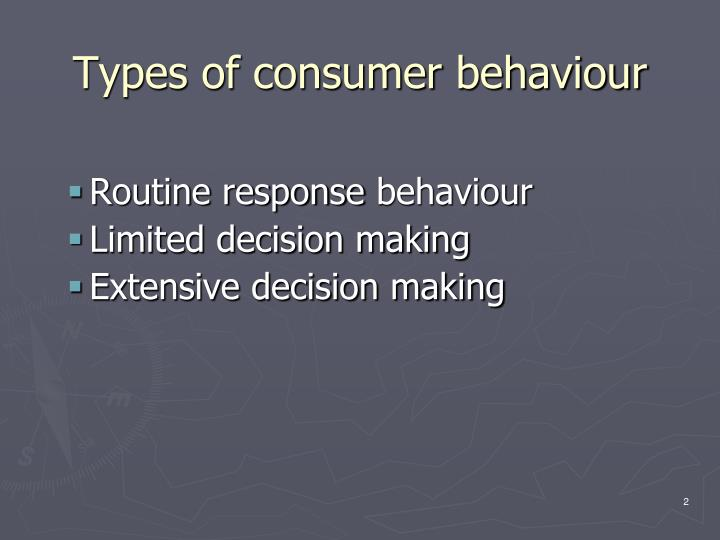 Types of consumer