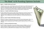 no risk a r funding options include
