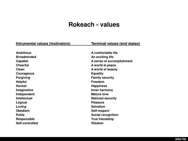 Rokeach - values