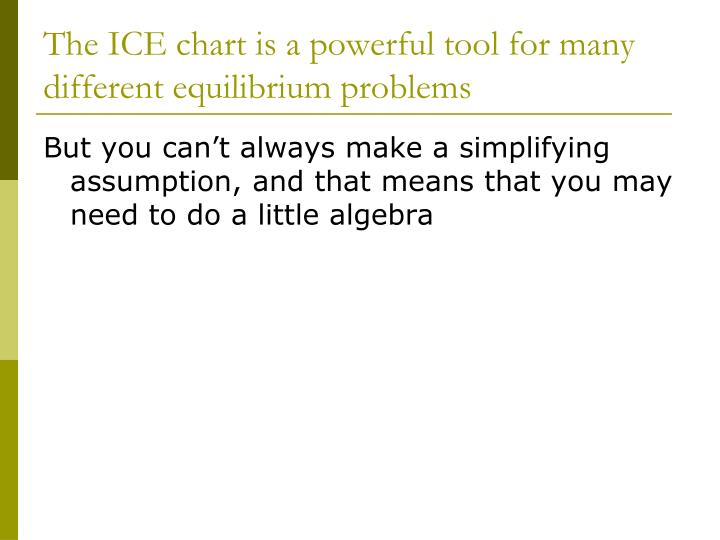 The ice chart is a powerful tool for many different equilibrium problems