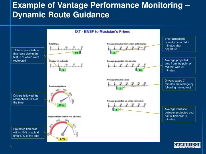 Example of Vantage Performance Monitoring – Dynamic Route Guidance