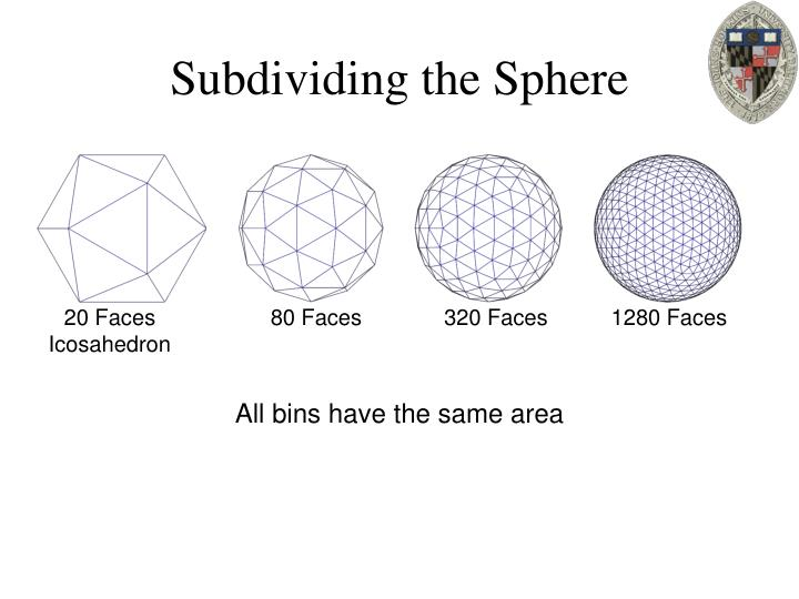 Subdividing the sphere