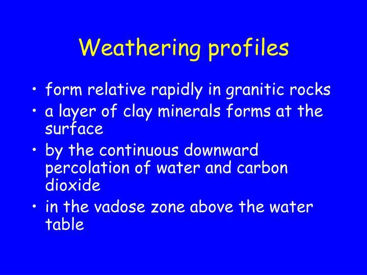 Weathering profiles