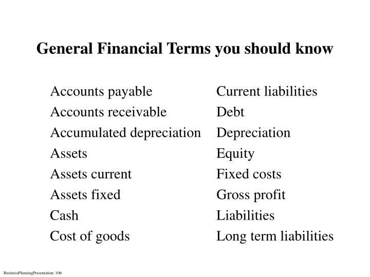 General Financial Terms you should know