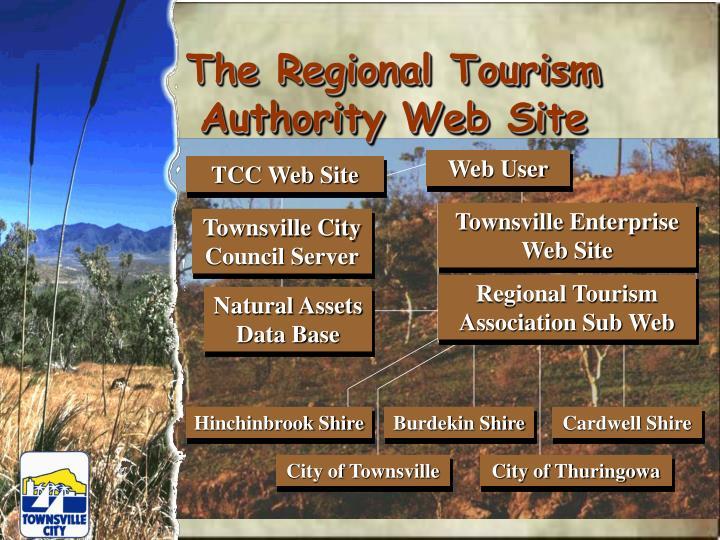 Townsville Enterprise Web Site