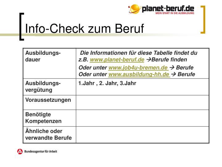 Info-Check zum Beruf
