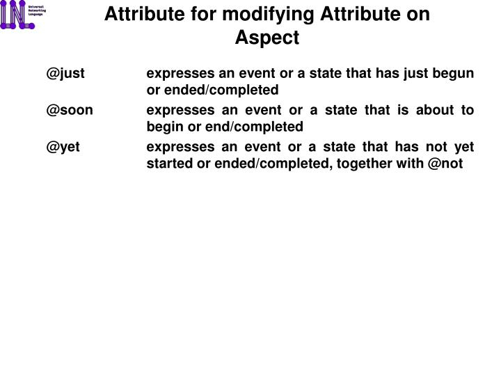 Attribute for modifying Attribute on Aspect
