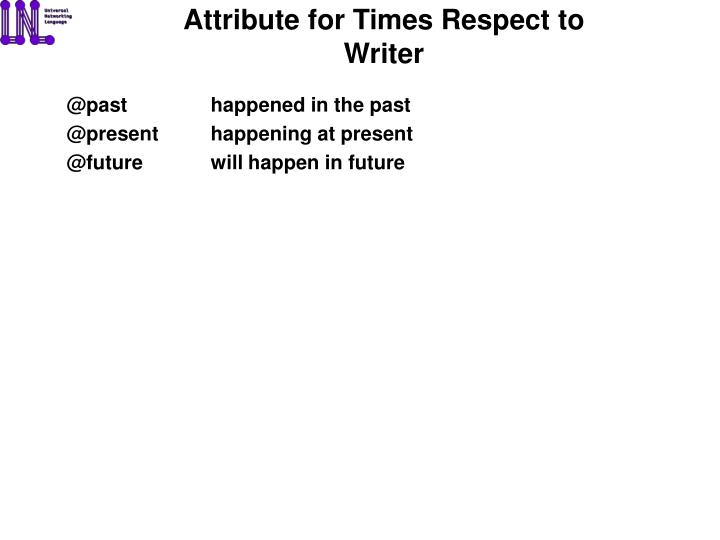 Attribute for Times Respect to Writer