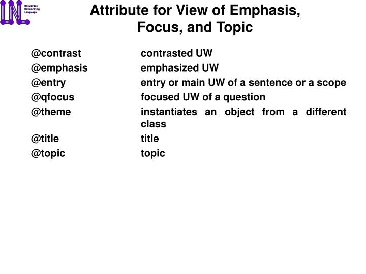 Attribute for View of Emphasis, Focus, and Topic