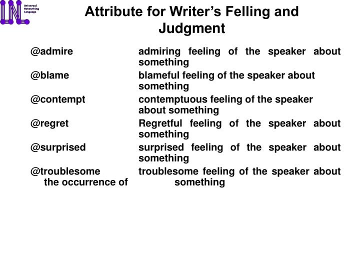 Attribute for Writer's Felling and Judgment