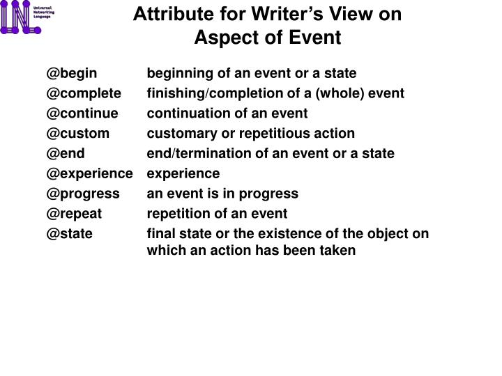 Attribute for Writer's View on Aspect of Event