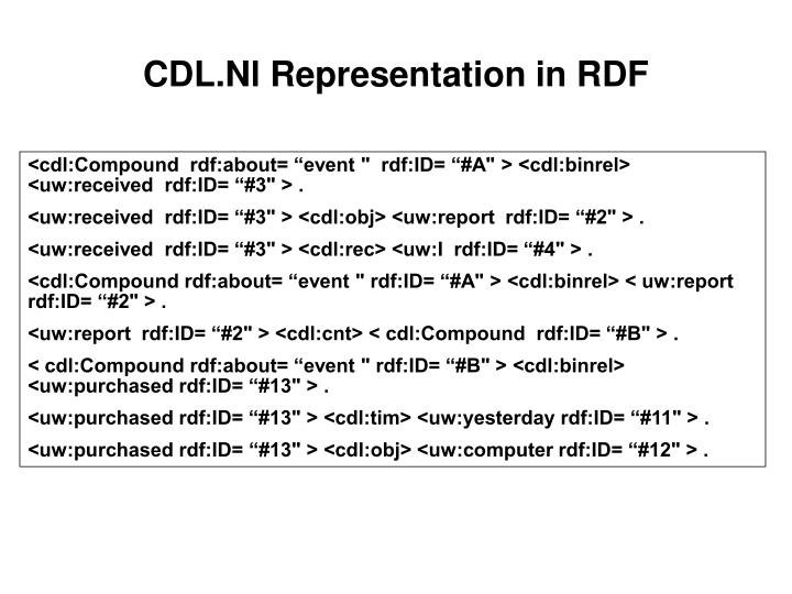 CDL.Nl Representation in RDF