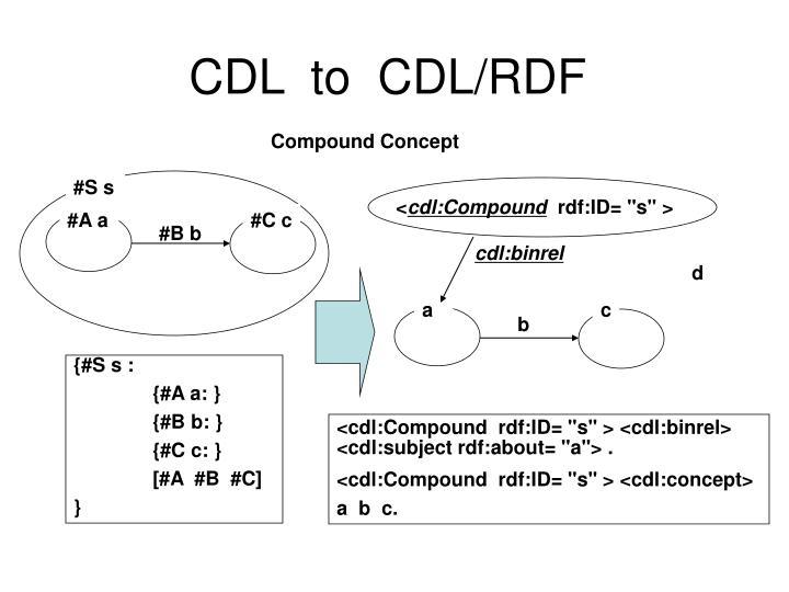 CDL  to  CDL/RDF