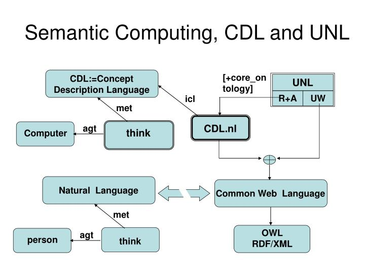 Semantic computing cdl and unl