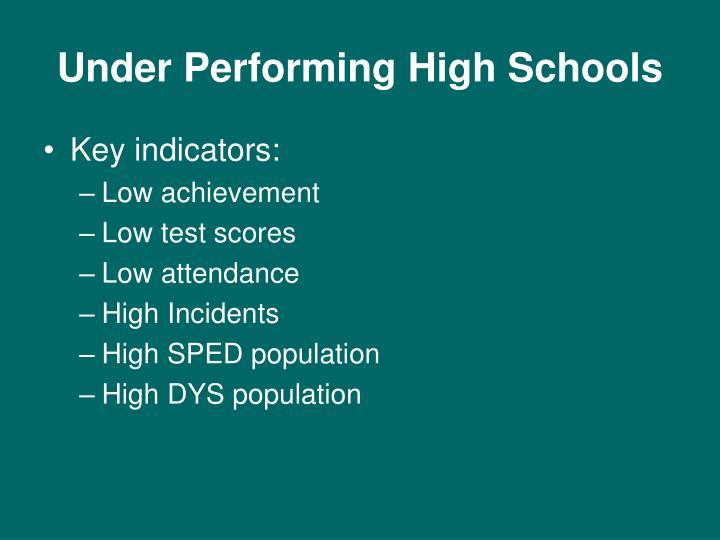Under Performing High Schools