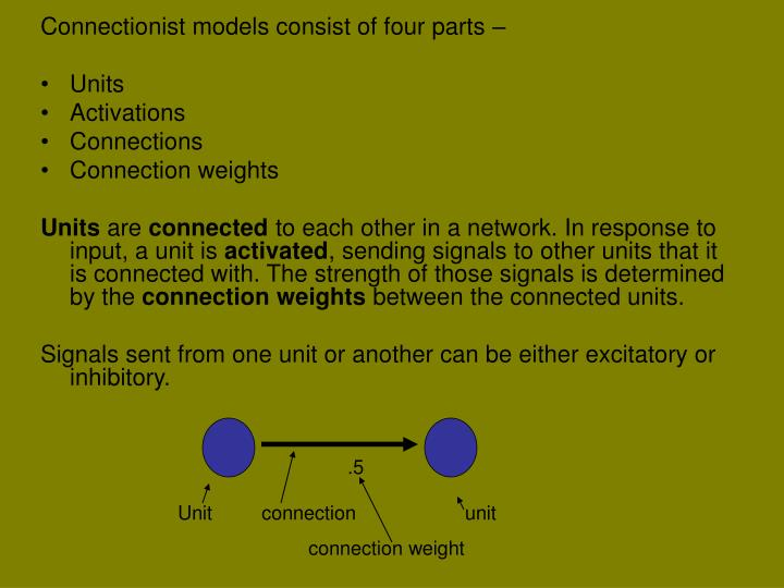 Connectionist models consist of four parts –