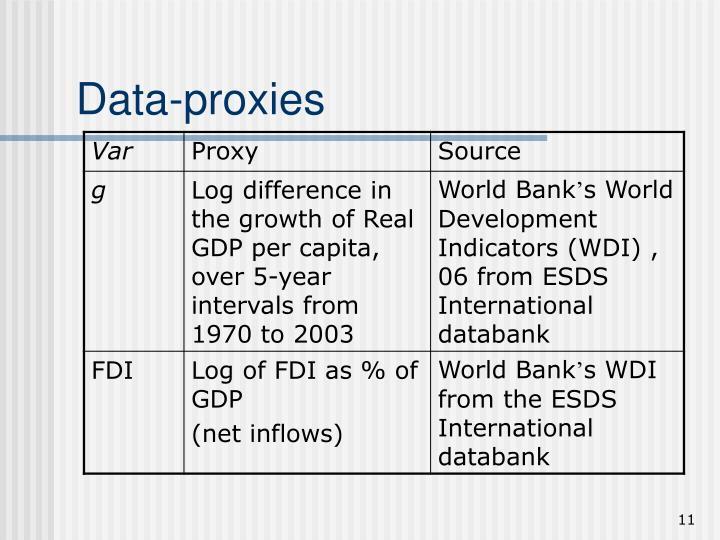 Data-proxies