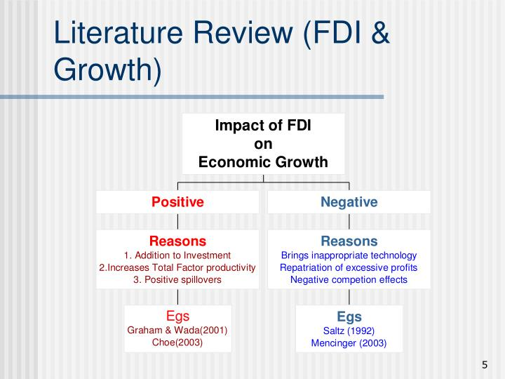 Literature Review (FDI & Growth)