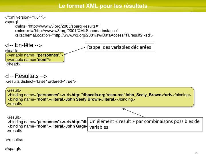 Le format XML pour les résultats