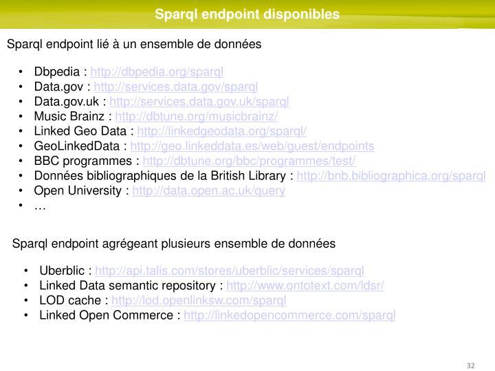 Sparql endpoint disponibles