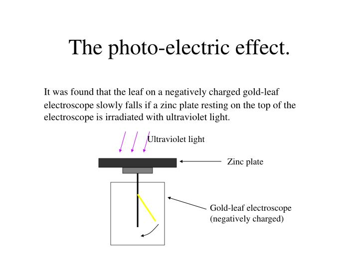 The photo-electric effect.