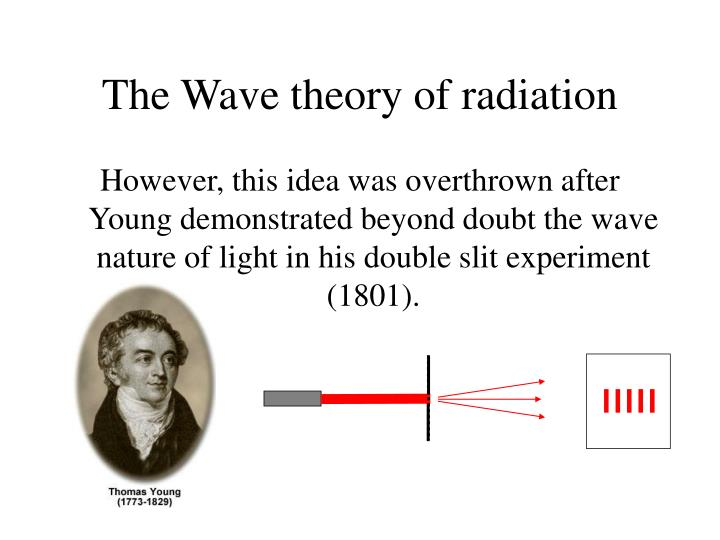 The Wave theory of radiation