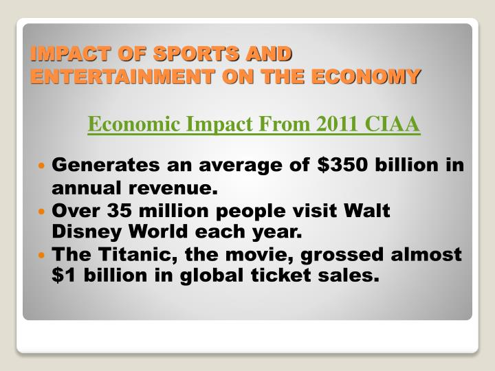 Generates an average of $350 billion in annual revenue.