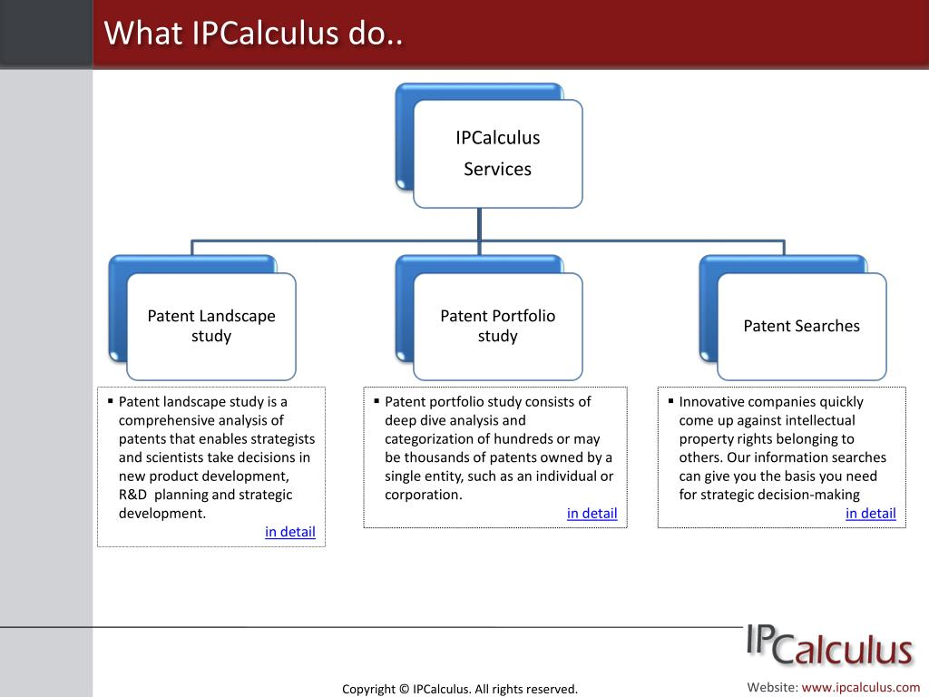 What IPCalculus do..