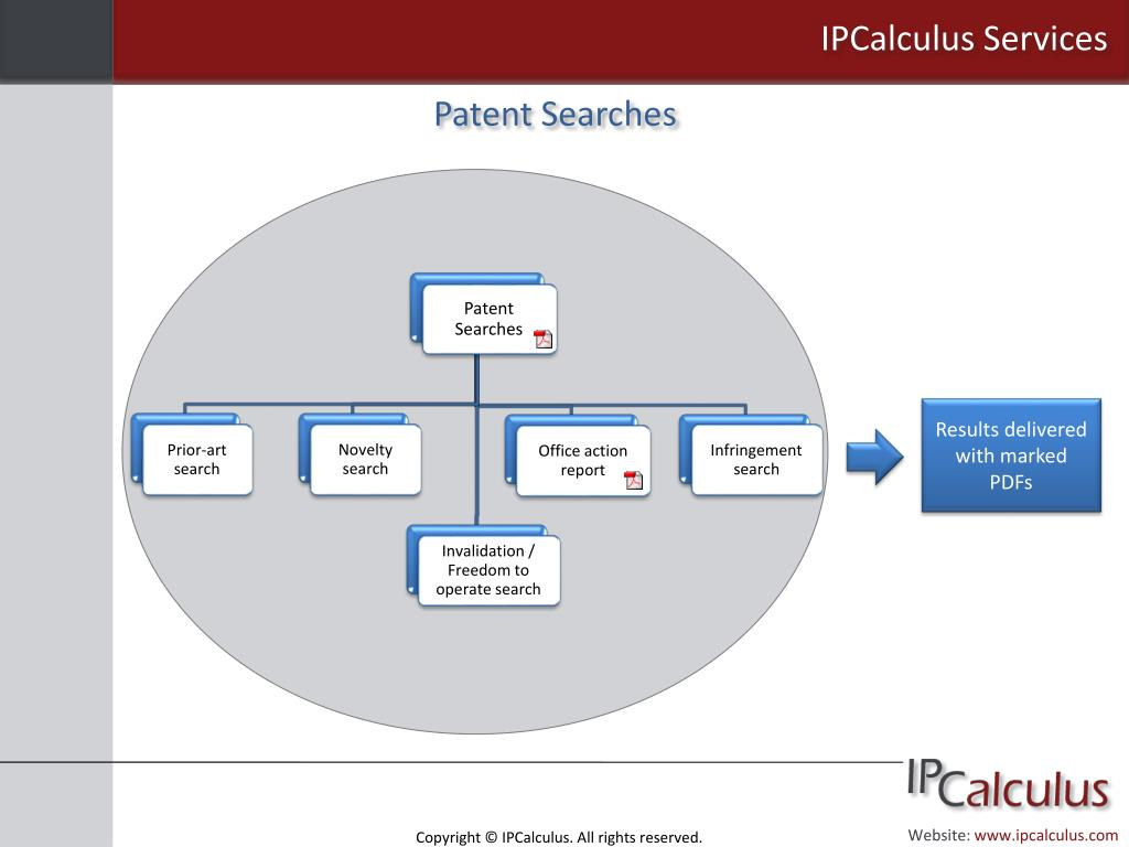 IPCalculus Services