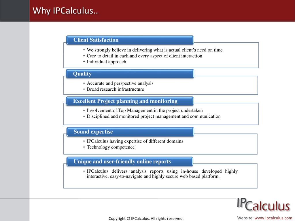 Why IPCalculus..
