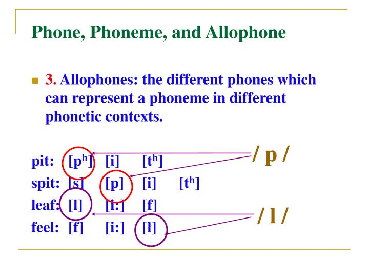 Phone, Phoneme, and Allophone