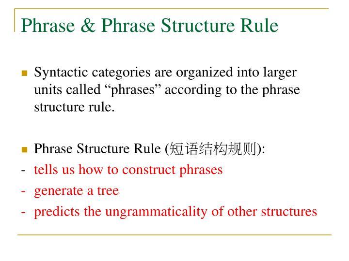 Phrase & Phrase Structure Rule
