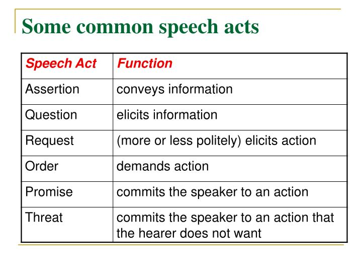 Some common speech acts