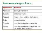 some common speech acts