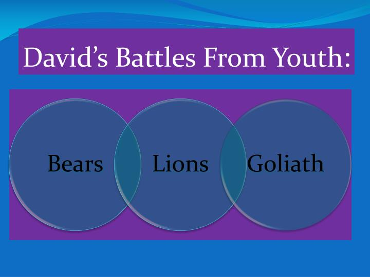 David's Battles From Youth