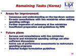 remaining tasks korea