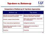 top down vs bottom up