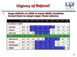 urgency of reform